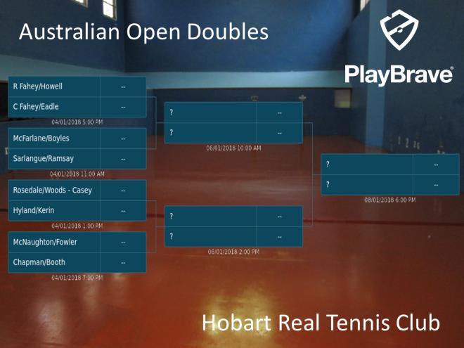 Australian Open Doubles 2018