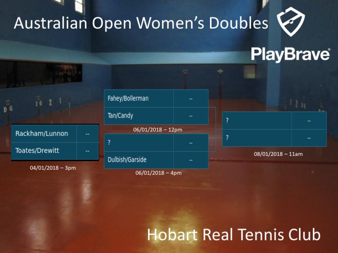Australian Open Women's Doubles 2018